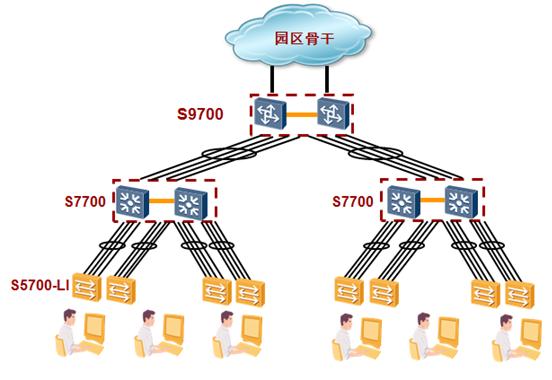 千兆网络系统解决方案