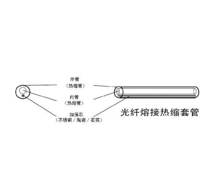 光纤熔接中的损耗原因及解决办法