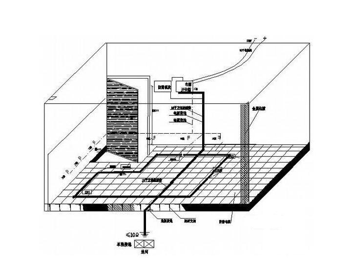 机房建设中设备遭雷击原因有哪些?